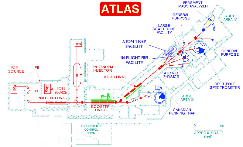 ATLAS Floorplan
