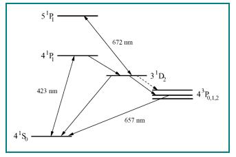 Argonne physics division atom trap trace analysis calcium level scheme ccuart Images