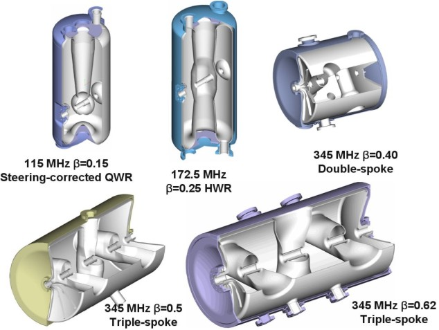 designs of different superconducting cavities